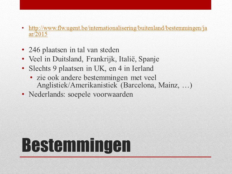Bestemmingen http://www.flw.ugent.be/internationalisering/buitenland/bestemmingen/ja ar/2015 http://www.flw.ugent.be/internationalisering/buitenland/bestemmingen/ja ar/2015 246 plaatsen in tal van steden Veel in Duitsland, Frankrijk, Italië, Spanje Slechts 9 plaatsen in UK, en 4 in Ierland zie ook andere bestemmingen met veel Anglistiek/Amerikanistiek (Barcelona, Mainz, …) Nederlands: soepele voorwaarden
