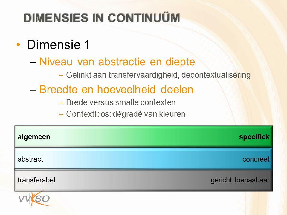 transferabelgericht toepasbaar abstractconcreet algemeenspecifiek DIMENSIES IN CONTINUÜM Dimensie 1 –Niveau van abstractie en diepte –Gelinkt aan transfervaardigheid, decontextualisering –Breedte en hoeveelheid doelen –Brede versus smalle contexten –Contextloos: dégradé van kleuren