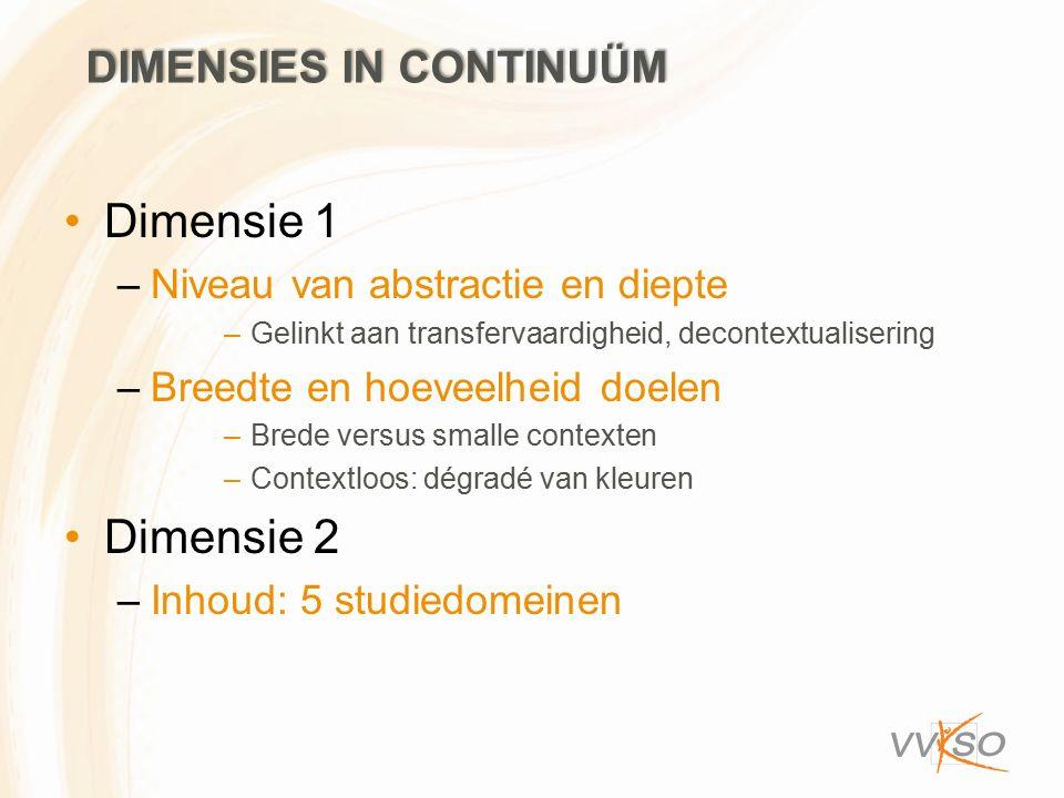 Dimensie 1 –Niveau van abstractie en diepte –Gelinkt aan transfervaardigheid, decontextualisering –Breedte en hoeveelheid doelen –Brede versus smalle contexten –Contextloos: dégradé van kleuren Dimensie 2 –Inhoud: 5 studiedomeinen DIMENSIES IN CONTINUÜM