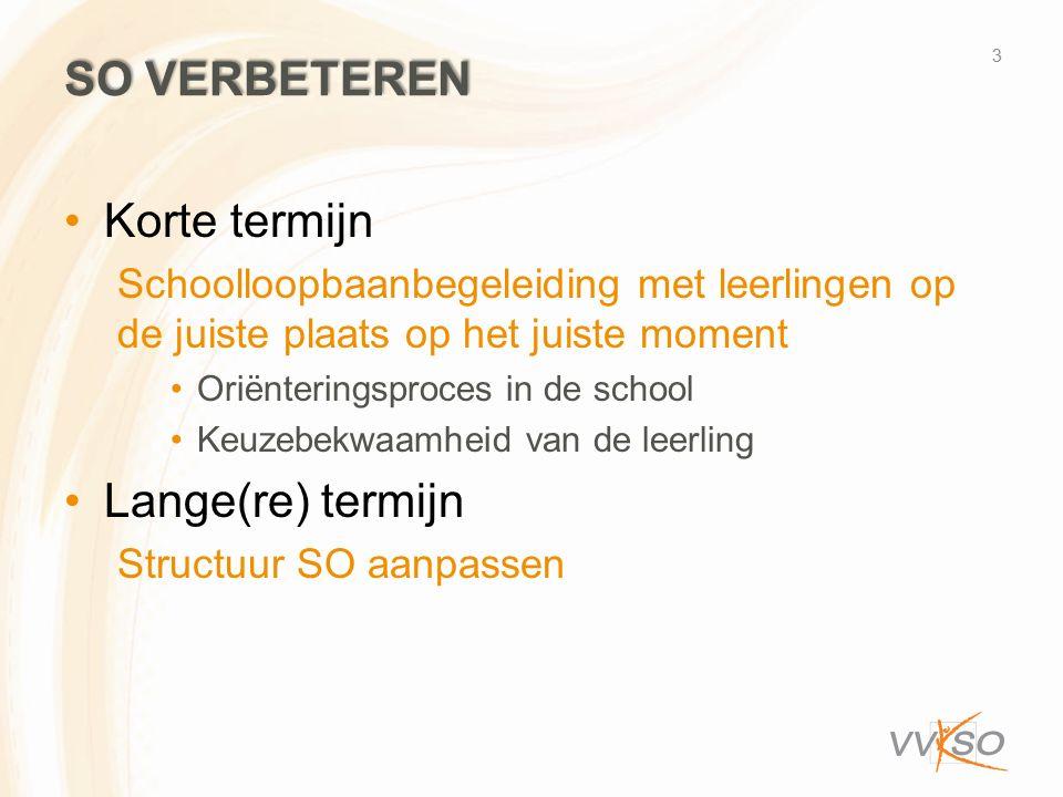 SO VERBETEREN Korte termijn Schoolloopbaanbegeleiding met leerlingen op de juiste plaats op het juiste moment Oriënteringsproces in de school Keuzebekwaamheid van de leerling Lange(re) termijn Structuur SO aanpassen 3