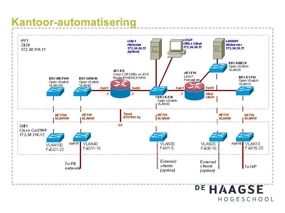 Kantoor-automatisering