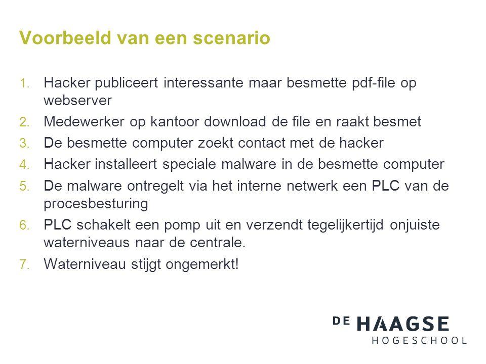 Voorbeeld van een scenario 1. Hacker publiceert interessante maar besmette pdf-file op webserver 2.
