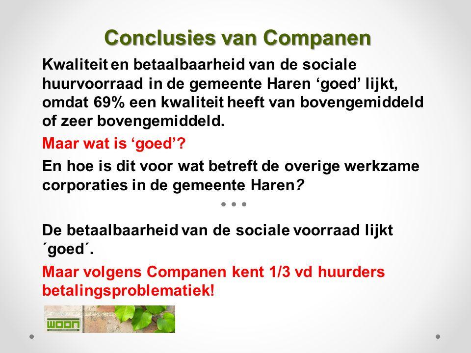 Conclusies van Companen Kwaliteit en betaalbaarheid van de sociale huurvoorraad in de gemeente Haren 'goed' lijkt, omdat 69% een kwaliteit heeft van bovengemiddeld of zeer bovengemiddeld.