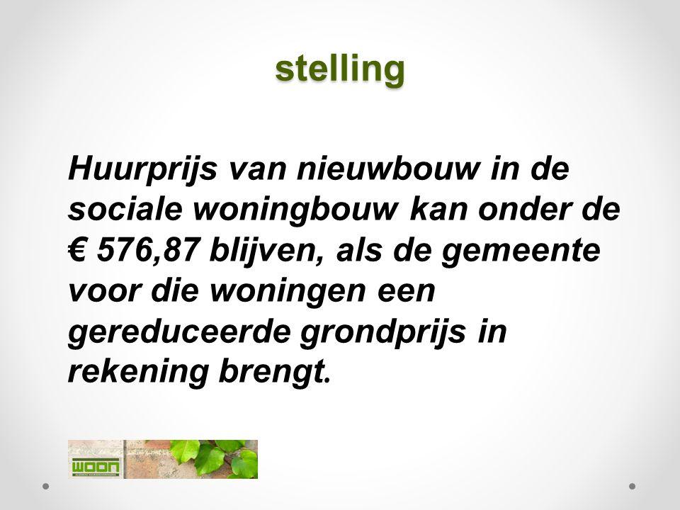 stelling Huurprijs van nieuwbouw in de sociale woningbouw kan onder de € 576,87 blijven, als de gemeente voor die woningen een gereduceerde grondprijs in rekening brengt.