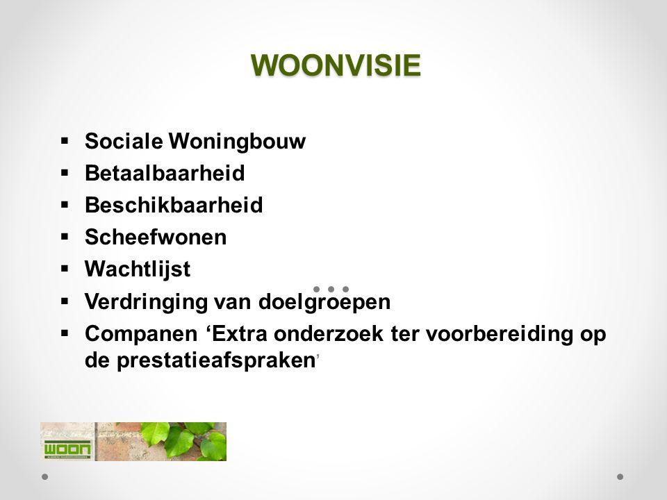 WOONVISIE  Sociale Woningbouw  Betaalbaarheid  Beschikbaarheid  Scheefwonen  Wachtlijst  Verdringing van doelgroepen  Companen 'Extra onderzoek