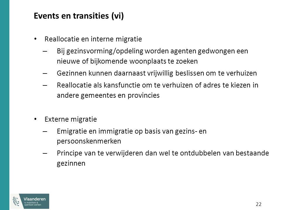 22 Events en transities (vi) Reallocatie en interne migratie – Bij gezinsvorming/opdeling worden agenten gedwongen een nieuwe of bijkomende woonplaats