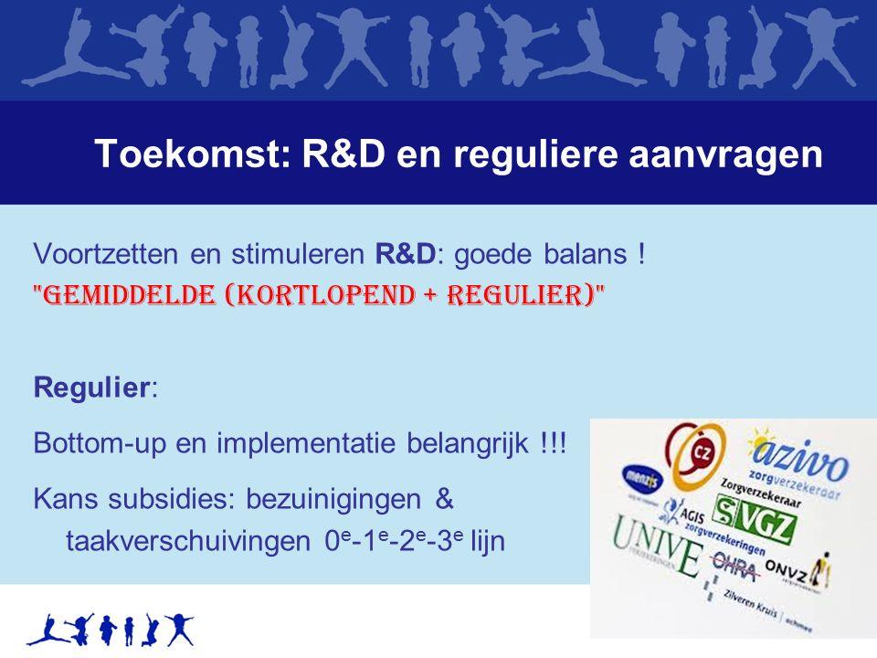 Toekomst: R&D en reguliere aanvragen Voortzetten en stimuleren R&D: goede balans .