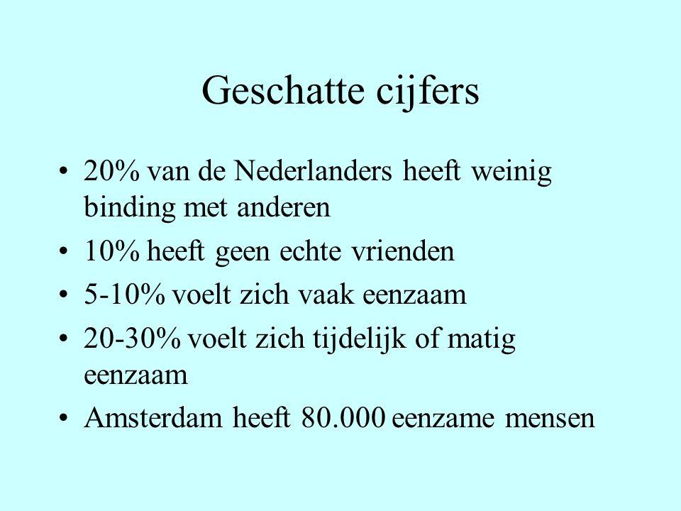 Geschatte cijfers 20% van de Nederlanders heeft weinig binding met anderen 10% heeft geen echte vrienden 5-10% voelt zich vaak eenzaam 20-30% voelt zi