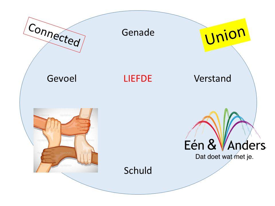 Genade Gevoel LIEFDE Verstand Schuld Union Connected