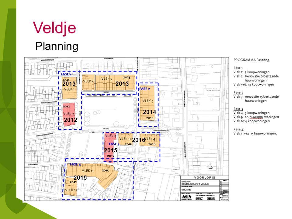 Veldje Planning 2013 2014 2015 2016 2012