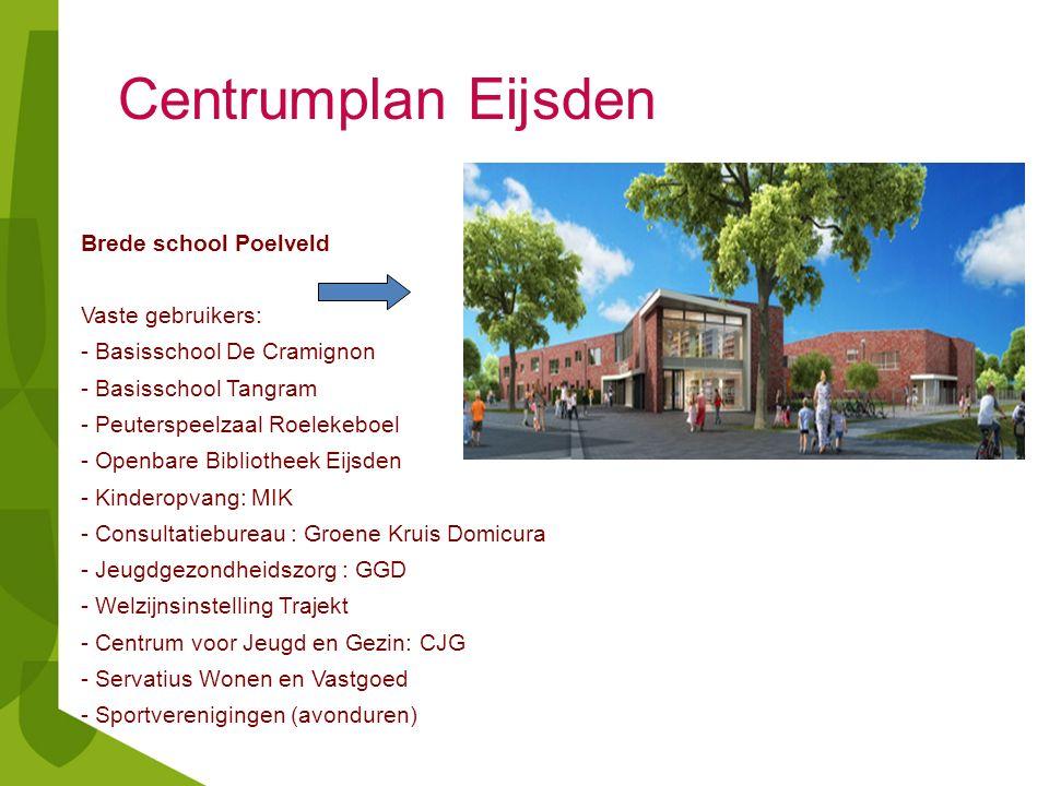 Centrumplan Eijsden Brede school Poelveld Vaste gebruikers: - Basisschool De Cramignon - Basisschool Tangram - Peuterspeelzaal Roelekeboel - Openbare