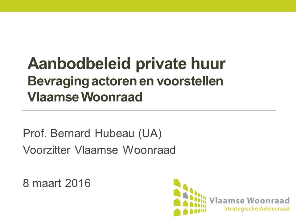 Aanbodbeleid private huur Bevraging actoren en voorstellen Vlaamse Woonraad Prof.