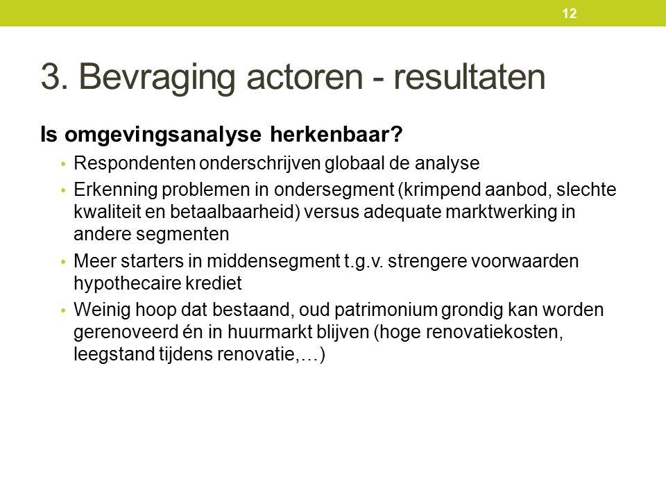 3. Bevraging actoren - resultaten Is omgevingsanalyse herkenbaar.