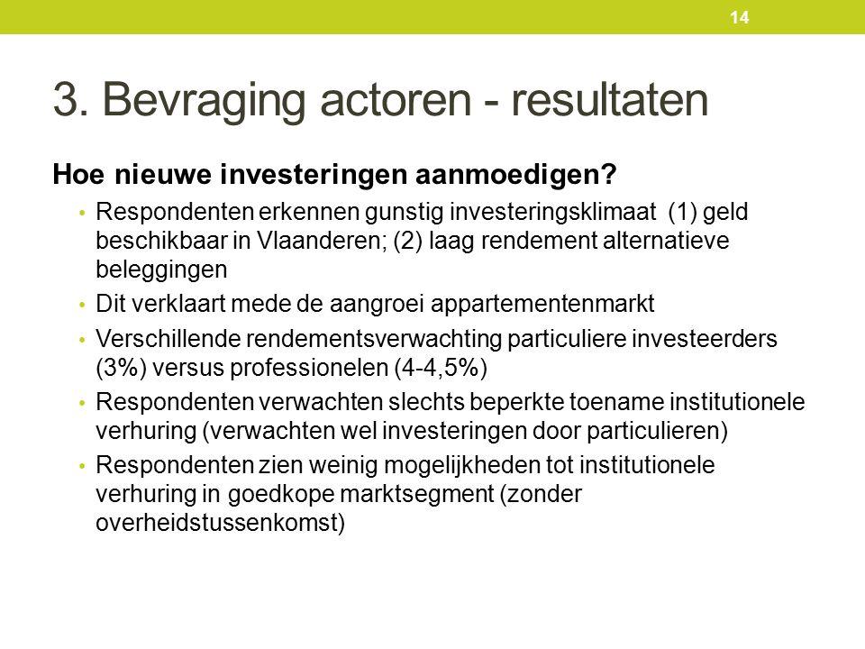 3. Bevraging actoren - resultaten Hoe nieuwe investeringen aanmoedigen.