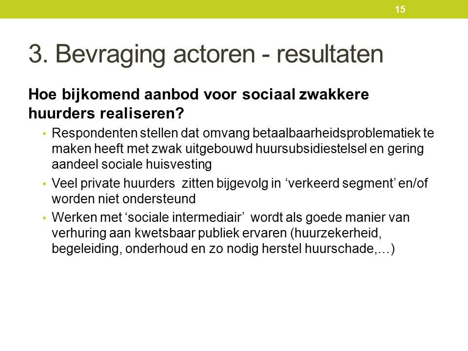 3. Bevraging actoren - resultaten Hoe bijkomend aanbod voor sociaal zwakkere huurders realiseren.