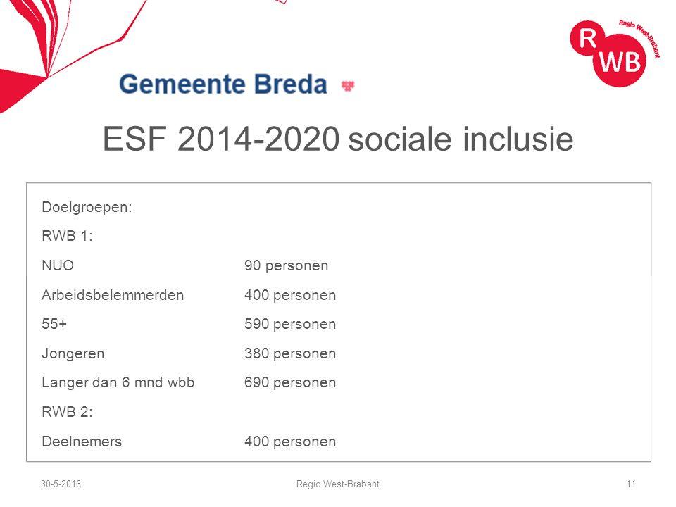 ESF 2014-2020 sociale inclusie Doelgroepen: RWB 1: NUO90 personen Arbeidsbelemmerden 400 personen 55+ 590 personen Jongeren380 personen Langer dan 6 mnd wbb690 personen RWB 2: Deelnemers400 personen 30-5-2016Regio West-Brabant11