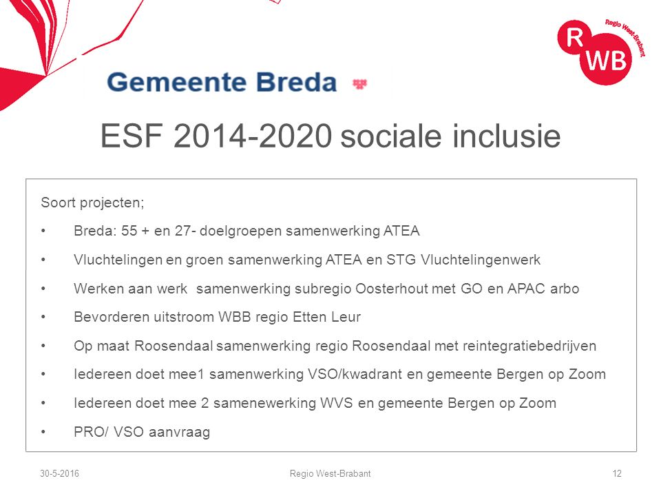 ESF 2014-2020 sociale inclusie Soort projecten; Breda: 55 + en 27- doelgroepen samenwerking ATEA Vluchtelingen en groen samenwerking ATEA en STG Vluch