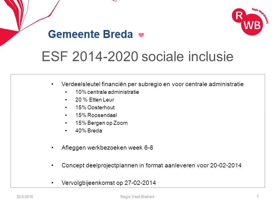 ESF 2014-2020 sociale inclusie Verdeelsleutel financiën per subregio en voor centrale administratie 10% centrale administratie 20 % Etten Leur 15% Oos