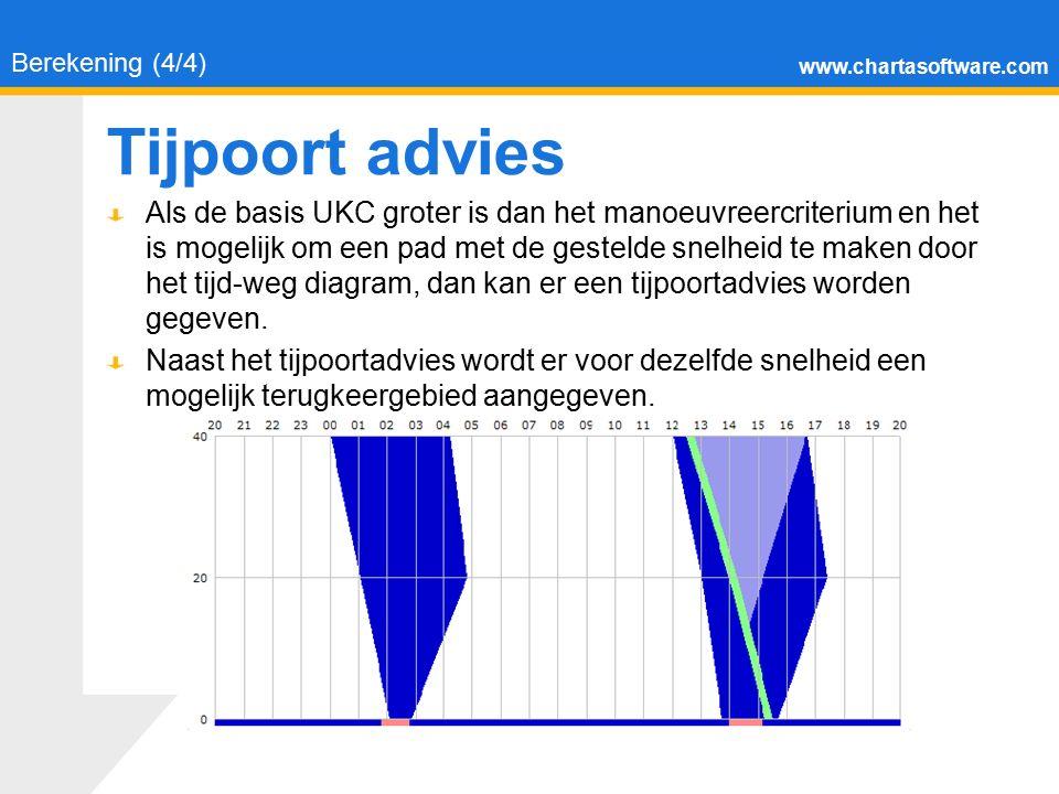 www.chartasoftware.com Tijpoort advies Berekening (4/4) Als de basis UKC groter is dan het manoeuvreercriterium en het is mogelijk om een pad met de gestelde snelheid te maken door het tijd-weg diagram, dan kan er een tijpoortadvies worden gegeven.