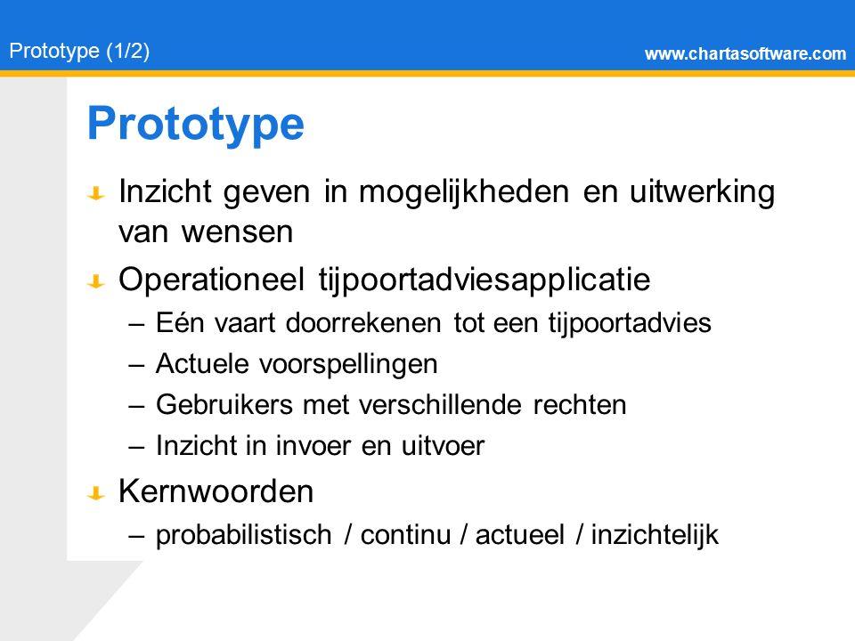 www.chartasoftware.com Prototype Prototype (1/2) Inzicht geven in mogelijkheden en uitwerking van wensen Operationeel tijpoortadviesapplicatie –Eén va