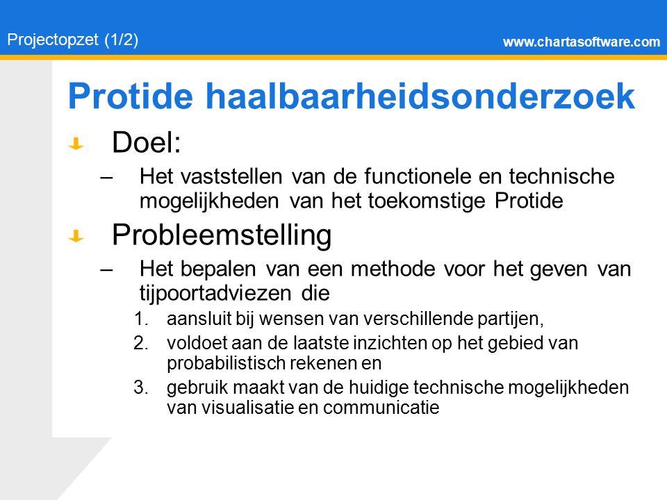 www.chartasoftware.com Protide haalbaarheidsonderzoek Doel: –Het vaststellen van de functionele en technische mogelijkheden van het toekomstige Protid
