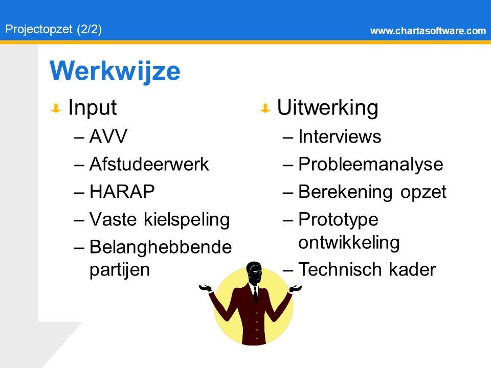 www.chartasoftware.com Werkwijze Input –AVV –Afstudeerwerk –HARAP –Vaste kielspeling –Belanghebbende partijen Uitwerking –Interviews –Probleemanalyse