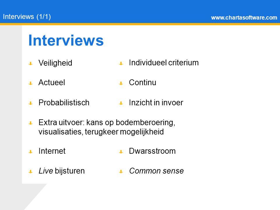 www.chartasoftware.com Interviews Interviews (1/1) Probabilistisch Internet Actueel Individueel criterium Inzicht in invoer Dwarsstroom Common sense Live bijsturen Veiligheid Extra uitvoer: kans op bodemberoering, visualisaties, terugkeer mogelijkheid Continu
