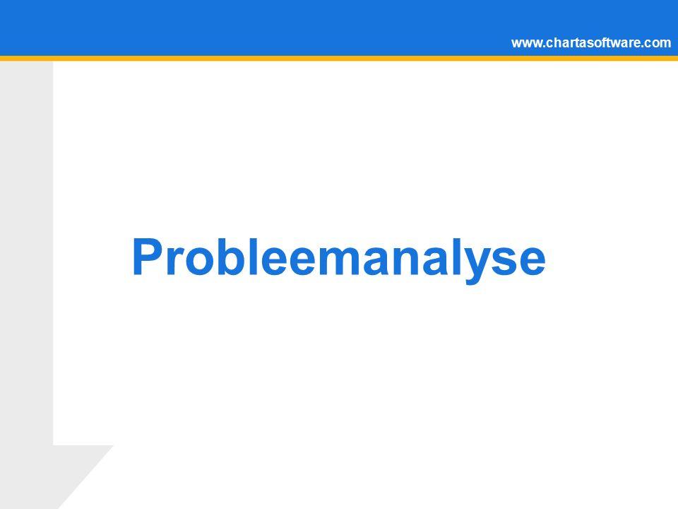 www.chartasoftware.com Probleemanalyse