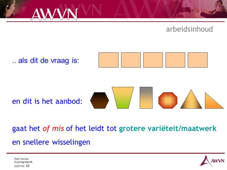 Piet Vessies Expertgroep HR #357199 10.. als dit de vraag is: en dit is het aanbod: gaat het of mis of het leidt tot grotere variëteit/maatwerk en sne