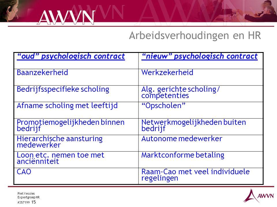 Piet Vessies Expertgroep HR #357199 15 Arbeidsverhoudingen en HR oud psychologisch contract nieuw psychologisch contract BaanzekerheidWerkzekerheid Bedrijfsspecifieke scholing Alg.
