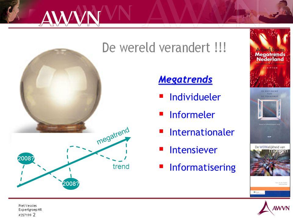 Expertgroep HR #357199 2 Megatrends  Individueler  Informeler  Internationaler  Intensiever  Informatisering 2008.