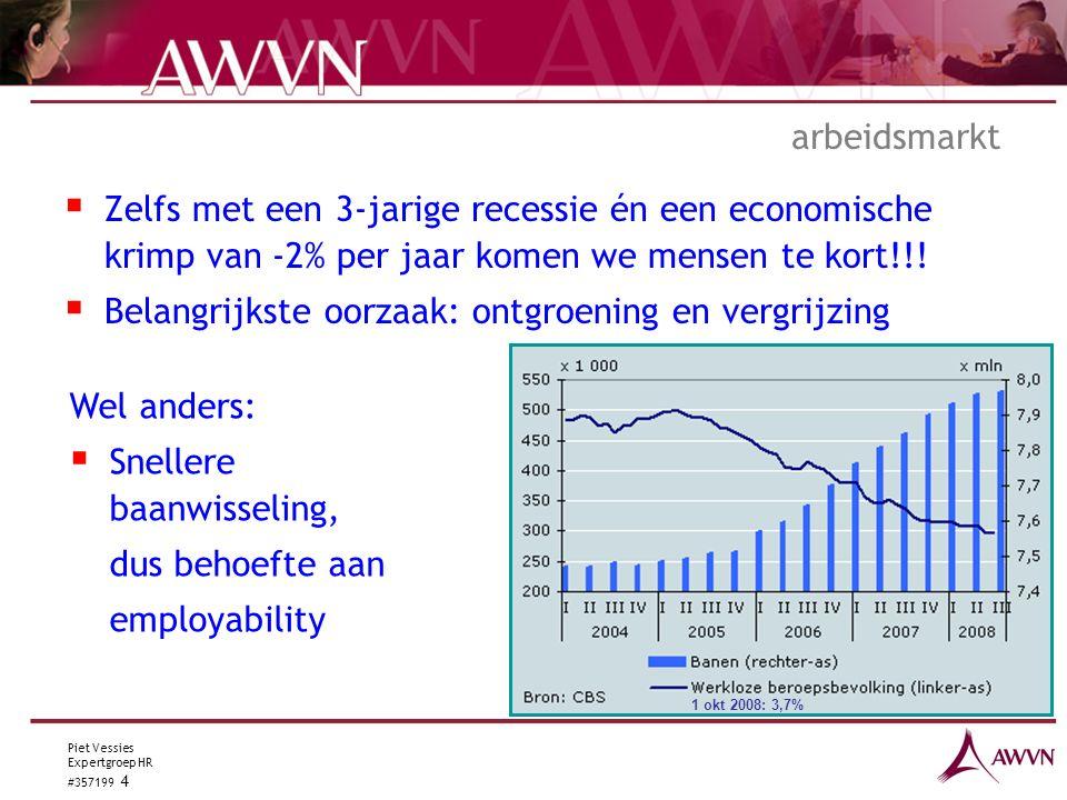 Piet Vessies Expertgroep HR #357199 4 arbeidsmarkt  Zelfs met een 3-jarige recessie én een economische krimp van -2% per jaar komen we mensen te kort!!.