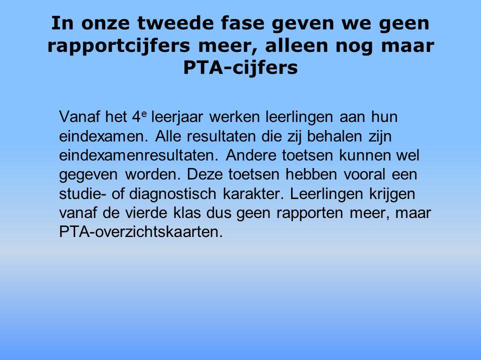 In onze tweede fase geven we geen rapportcijfers meer, alleen nog maar PTA-cijfers Vanaf het 4 e leerjaar werken leerlingen aan hun eindexamen.