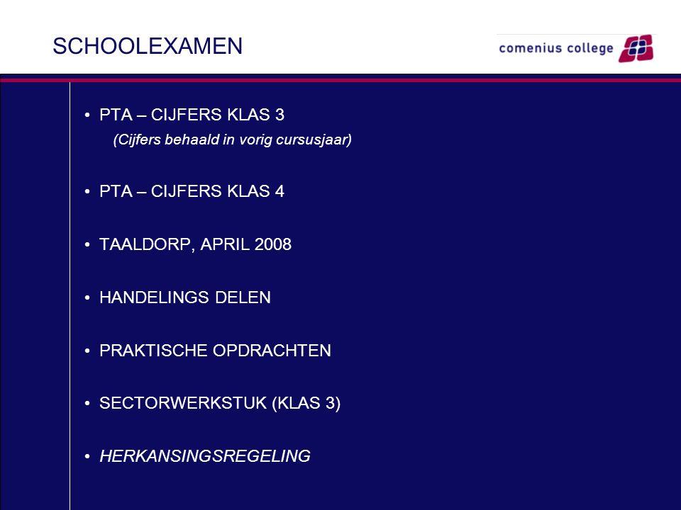 3.Zorg en Welzijn Welzijn: Facilitaire dienstverlening SPWonderwijsassistente SPWsoc.