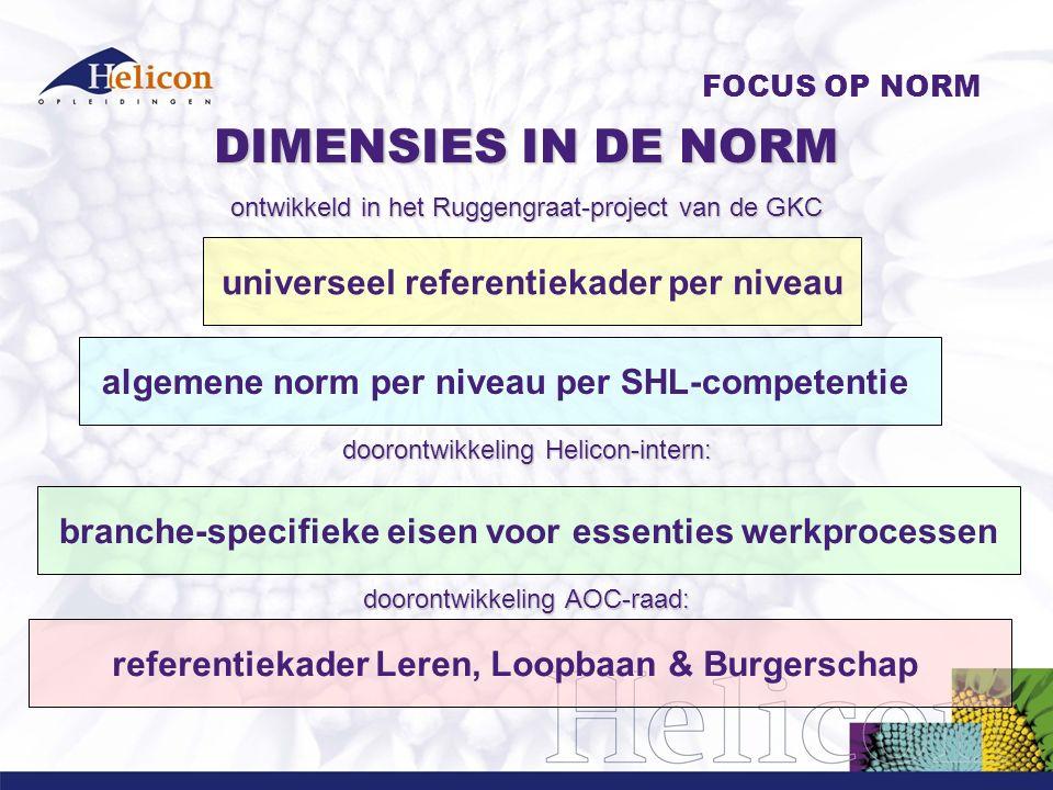 FOCUS OP NORM DIMENSIES IN DE NORM ontwikkeld in het Ruggengraat-project van de GKC universeel referentiekader per niveau branche-specifieke eisen voo