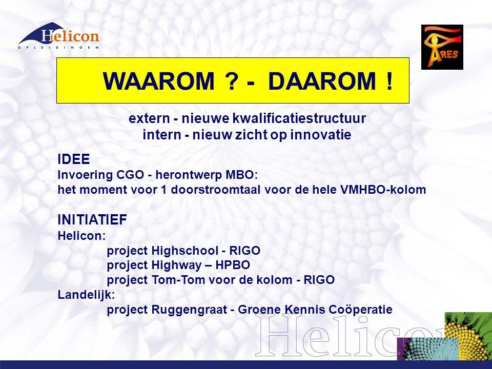 WAAROM ? - DAAROM ! extern - nieuwe kwalificatiestructuur intern - nieuw zicht op innovatie IDEE Invoering CGO - herontwerp MBO: het moment voor 1 doo
