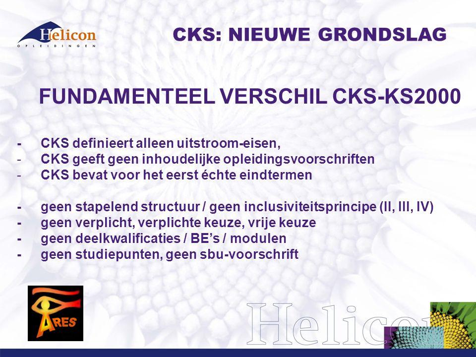 FUNDAMENTEEL VERSCHIL CKS-KS2000 -CKS definieert alleen uitstroom-eisen, -CKS geeft geen inhoudelijke opleidingsvoorschriften -CKS bevat voor het eerst échte eindtermen -geen stapelend structuur / geen inclusiviteitsprincipe (II, III, IV) - geen verplicht, verplichte keuze, vrije keuze -geen deelkwalificaties / BE's / modulen -geen studiepunten, geen sbu-voorschrift CKS: NIEUWE GRONDSLAG