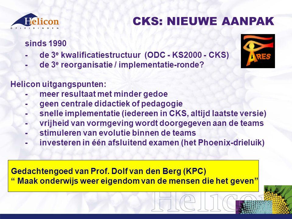 sinds 1990 -de 3 e kwalificatiestructuur (ODC - KS2000 - CKS) -de 3 e reorganisatie / implementatie-ronde? Helicon uitgangspunten: -meer resultaat met