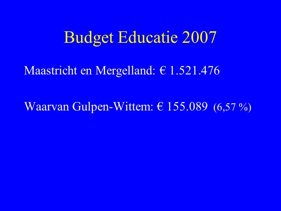 Budget Educatie 2007 Maastricht en Mergelland: € 1.521.476 Waarvan Gulpen-Wittem: € 155.089 (6,57 %)