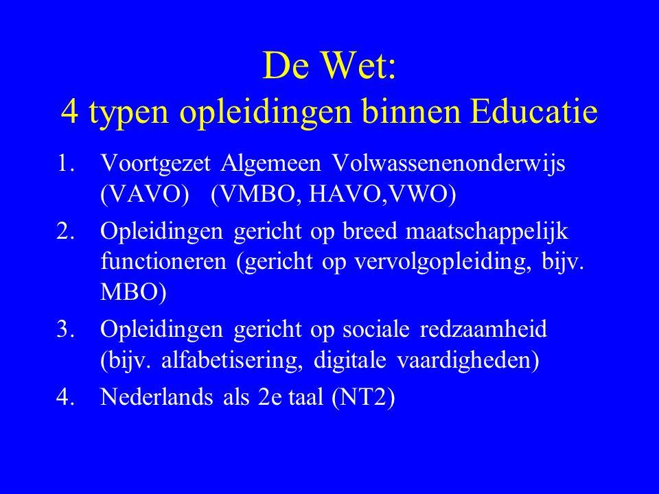 De Wet: 4 typen opleidingen binnen Educatie 1.Voortgezet Algemeen Volwassenenonderwijs (VAVO) (VMBO, HAVO,VWO) 2.Opleidingen gericht op breed maatschappelijk functioneren (gericht op vervolgopleiding, bijv.