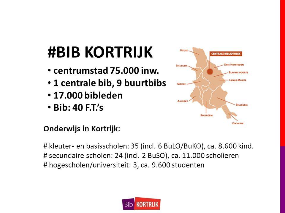 #BIB KORTRIJK Onderwijs in Kortrijk: # kleuter- en basisscholen: 35 (incl.