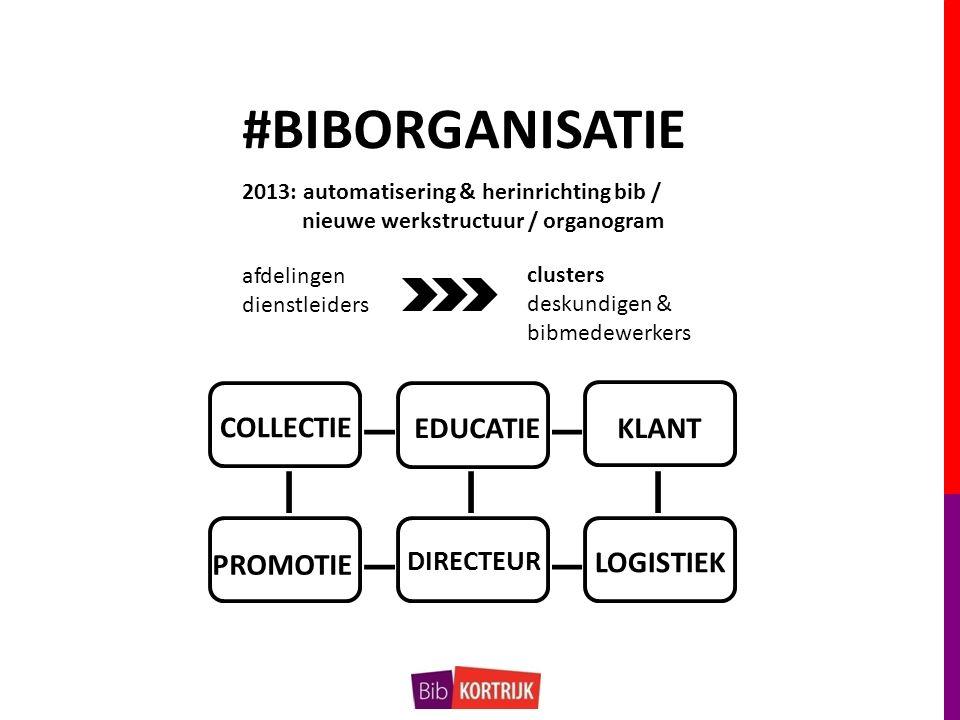 #BIBORGANISATIE 2013: automatisering & herinrichting bib / nieuwe werkstructuur / organogram afdelingen dienstleiders clusters deskundigen & bibmedewerkers COLLECTIE PROMOTIE EDUCATIEKLANT DIRECTEUR LOGISTIEK