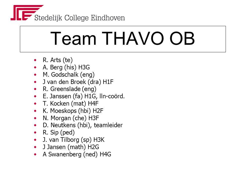 Team THAVO OB R. Arts (te) A. Berg (his) H3G M. Godschalk (eng) J van den Broek (dra) H1F R. Greenslade (eng) E. Janssen (fa) H1G, lln-coörd. T. Kocke