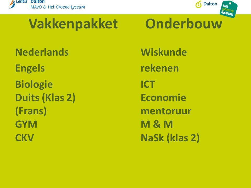Vakkenpakket Onderbouw NederlandsWiskunde Engelsrekenen BiologieICT Duits (Klas 2)Economie (Frans) mentoruur GYMM & M CKVNaSk (klas 2)