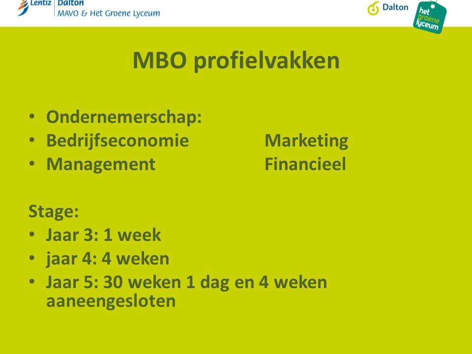 MBO profielvakken Ondernemerschap: BedrijfseconomieMarketing ManagementFinancieel Stage: Jaar 3: 1 week jaar 4: 4 weken Jaar 5: 30 weken 1 dag en 4 weken aaneengesloten