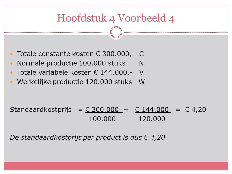 Hoofdstuk 4 Voorbeeld 4 Totale constante kosten € 300.000,- C Normale productie 100.000 stuks N Totale variabele kosten € 144.000,- V Werkelijke productie 120.000 stuks W Standaardkostprijs = € 300.000 + € 144.000 = € 4,20 100.000 120.000 De standaardkostprijs per product is dus € 4,20