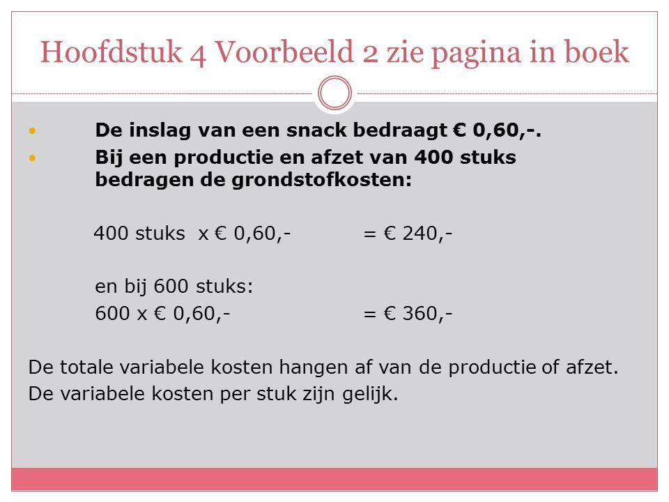 Hoofdstuk 4 Voorbeeld 2 zie pagina in boek De inslag van een snack bedraagt € 0,60,-.