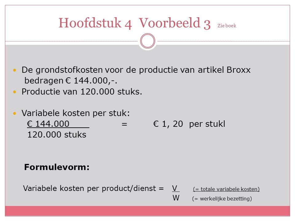 Hoofdstuk 4 Voorbeeld 3 Zie boek De grondstofkosten voor de productie van artikel Broxx bedragen € 144.000,-.