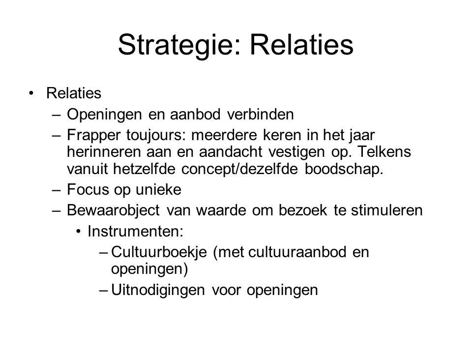 Strategie: Relaties Relaties –Openingen en aanbod verbinden –Frapper toujours: meerdere keren in het jaar herinneren aan en aandacht vestigen op.