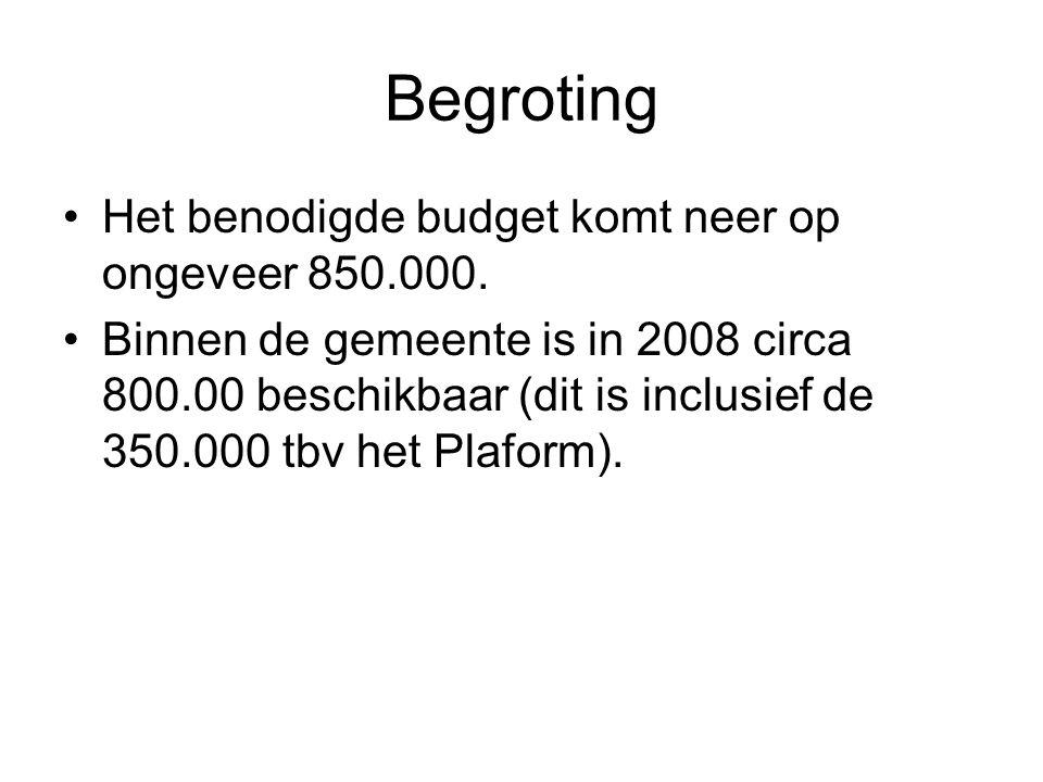 Begroting Het benodigde budget komt neer op ongeveer 850.000.